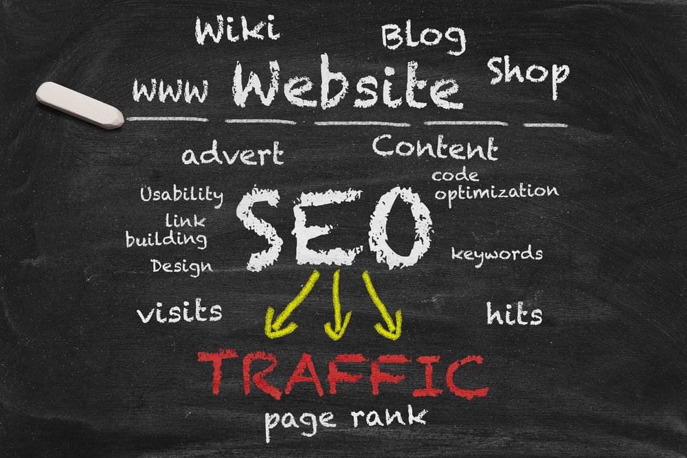 seo marketing definition