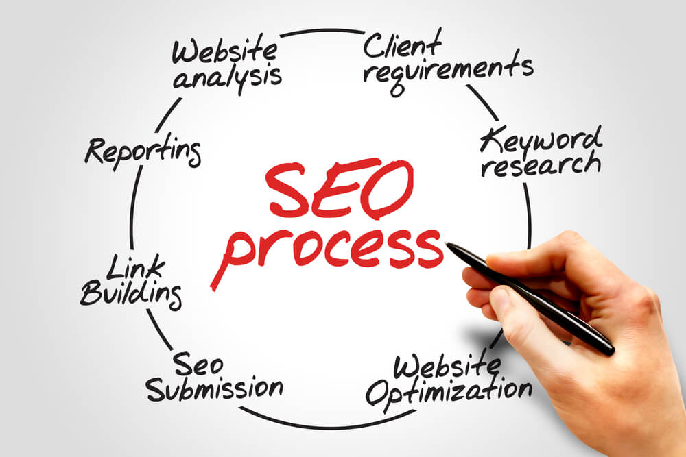seo for my site
