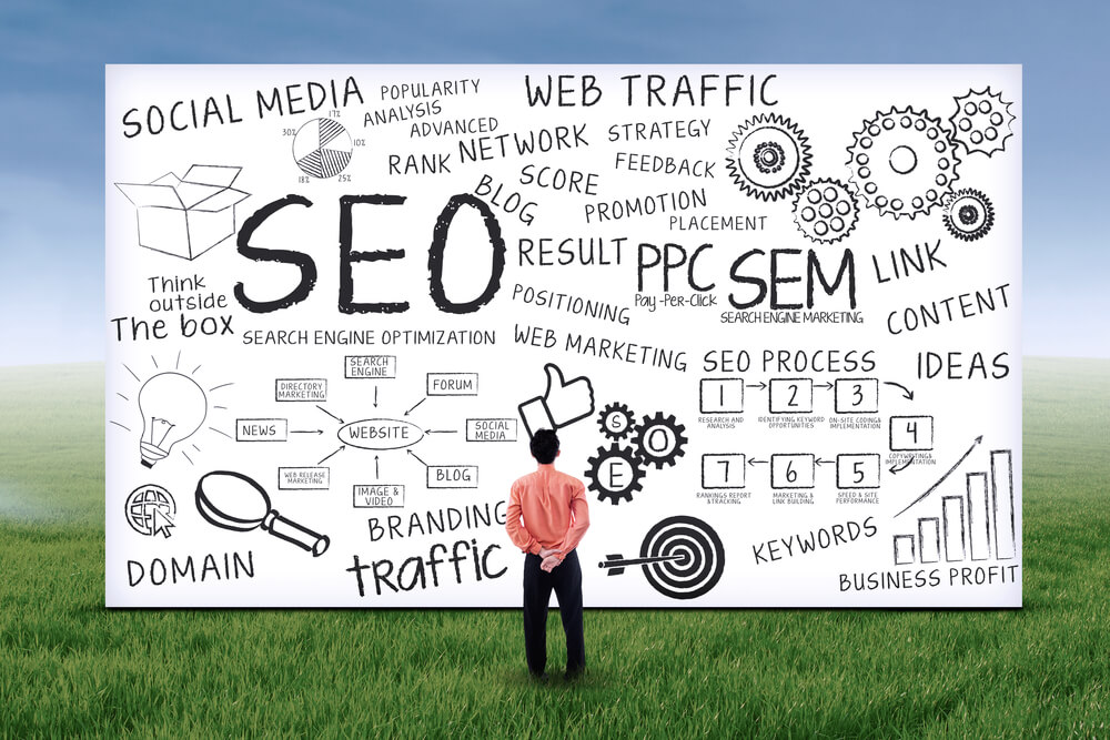 seo marketing internet
