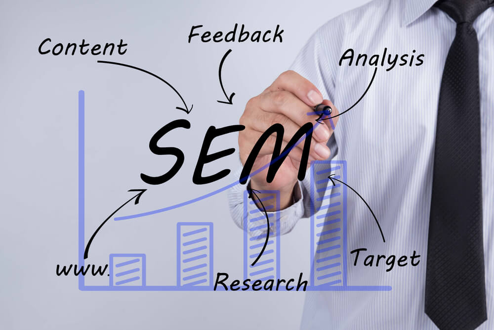 small business search engine marketing