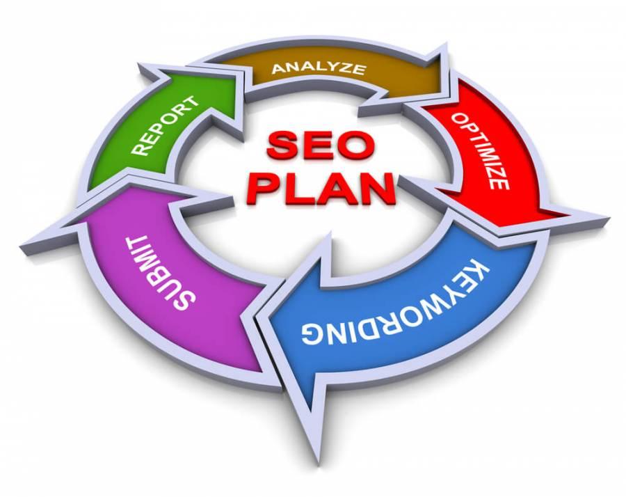 seo service plan