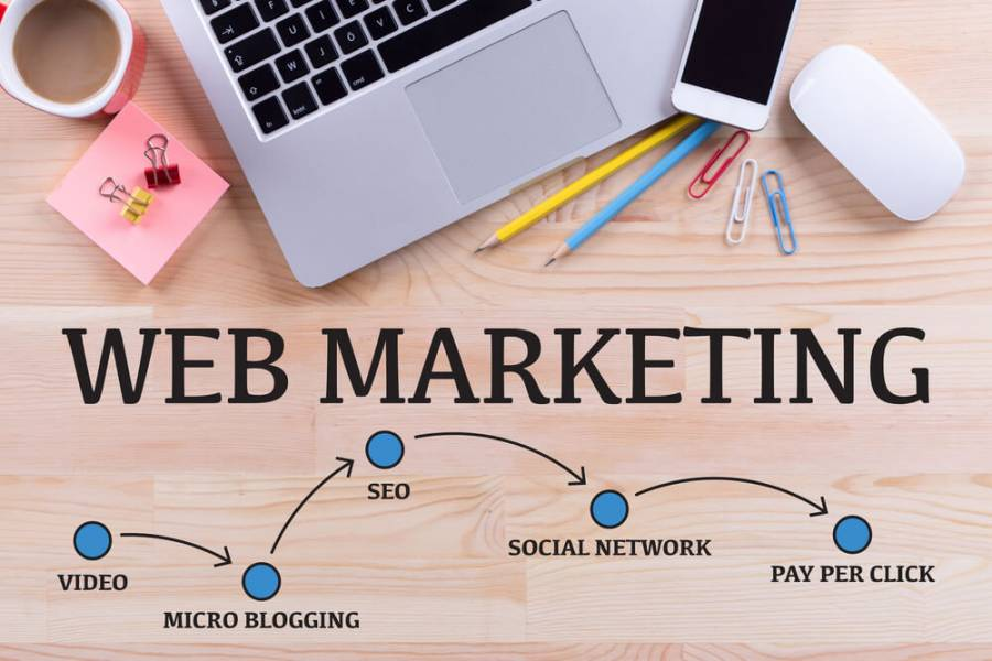 web page marketing