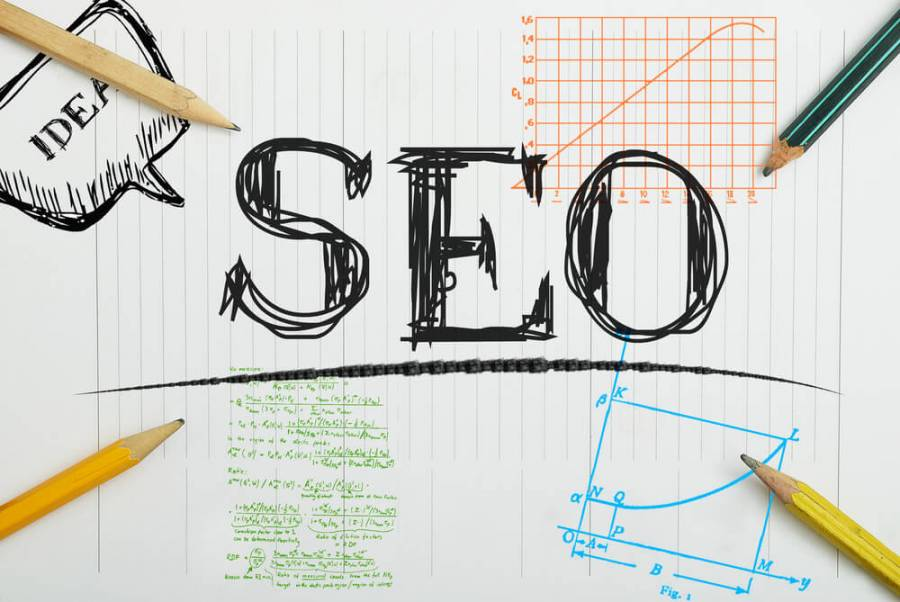 htaccess seo