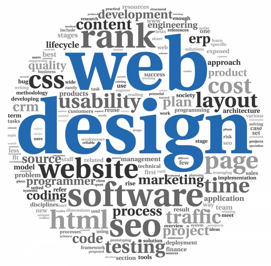 website design search engine optimization