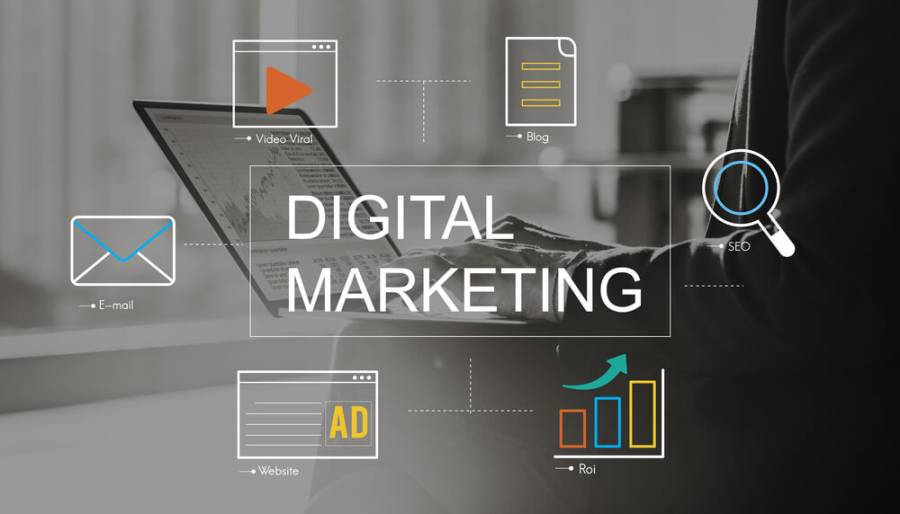 effective internet marketing