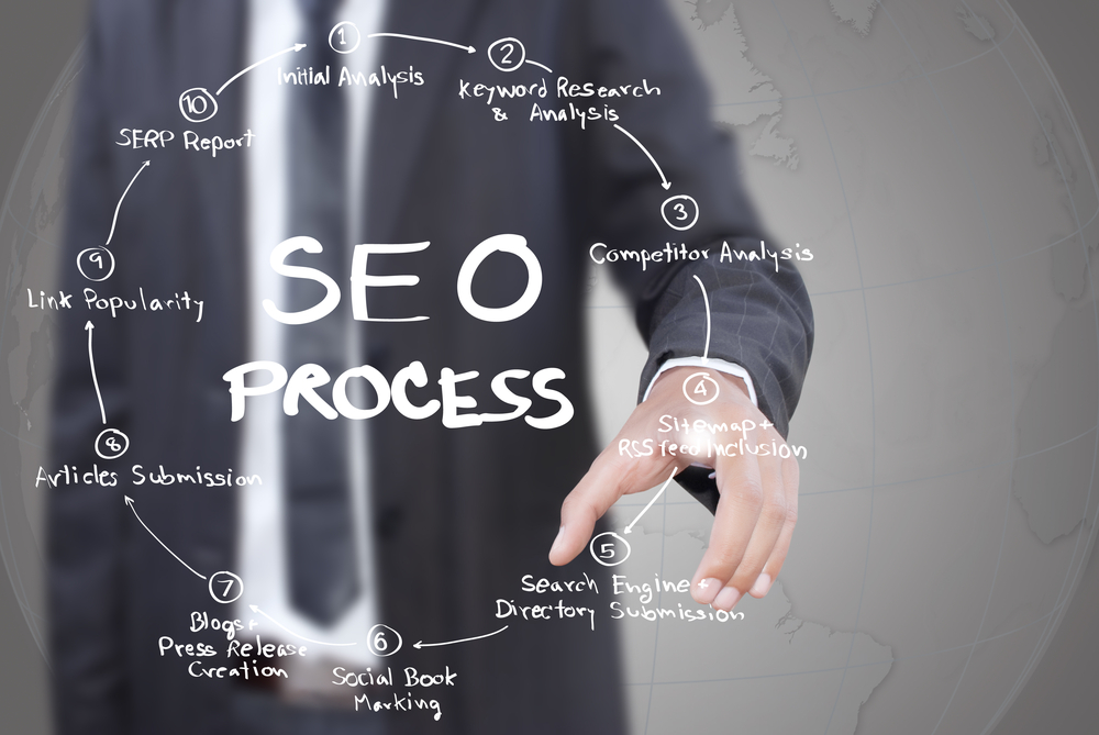 business search engine optimization