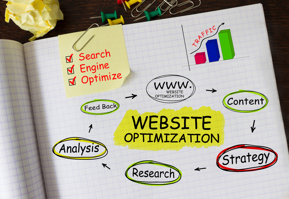 search engine optimization for website